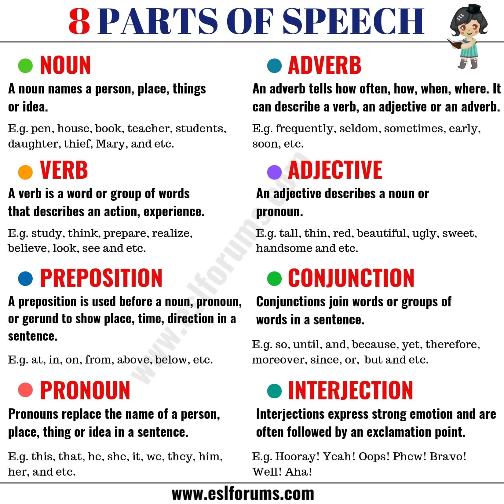 8 Parts Of Speech With Meaning And Examples