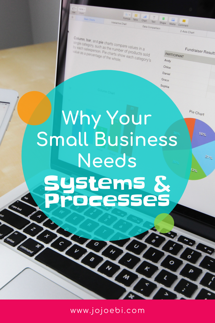 Why Your Small Business Needs Systems And Processes Small Business Organization Work From Home Moms System