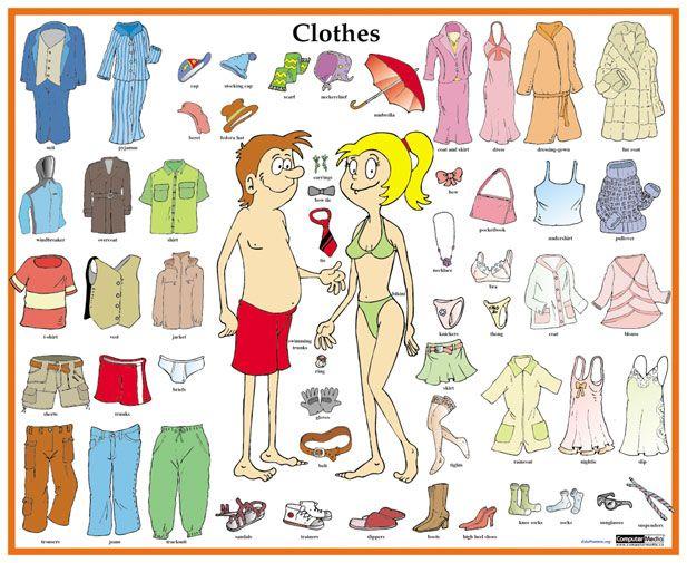Картинки с одеждой на английском