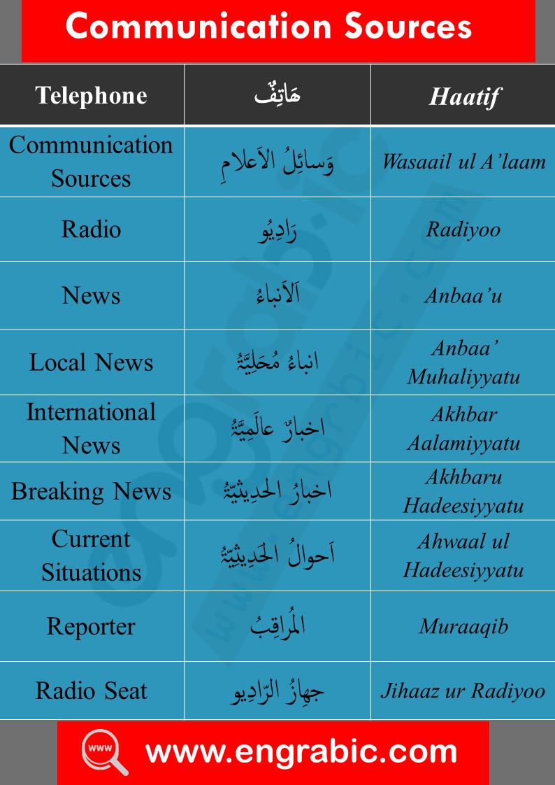 Arabic Words With English Translation Arabic Words Learning Arabic Learn Arabic Language