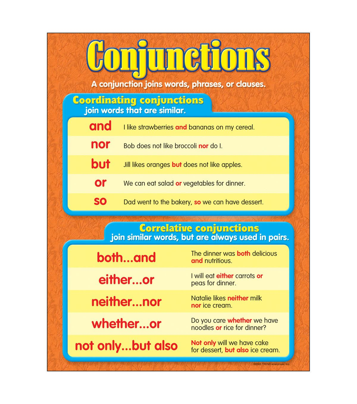 Conjunctions Learning Chart 17 X22 6pk