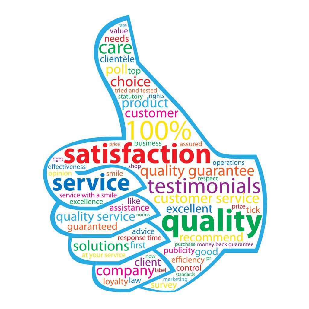 Satisfaction Web Design Marketing Writing Service Network Leads Customer Retention Dissertation