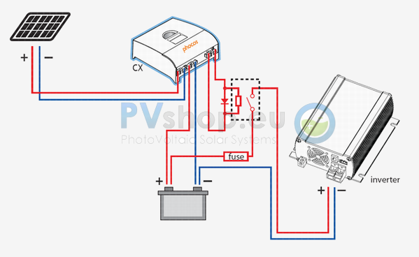Solar Panels Diagram As Well As Hvac System Diagram