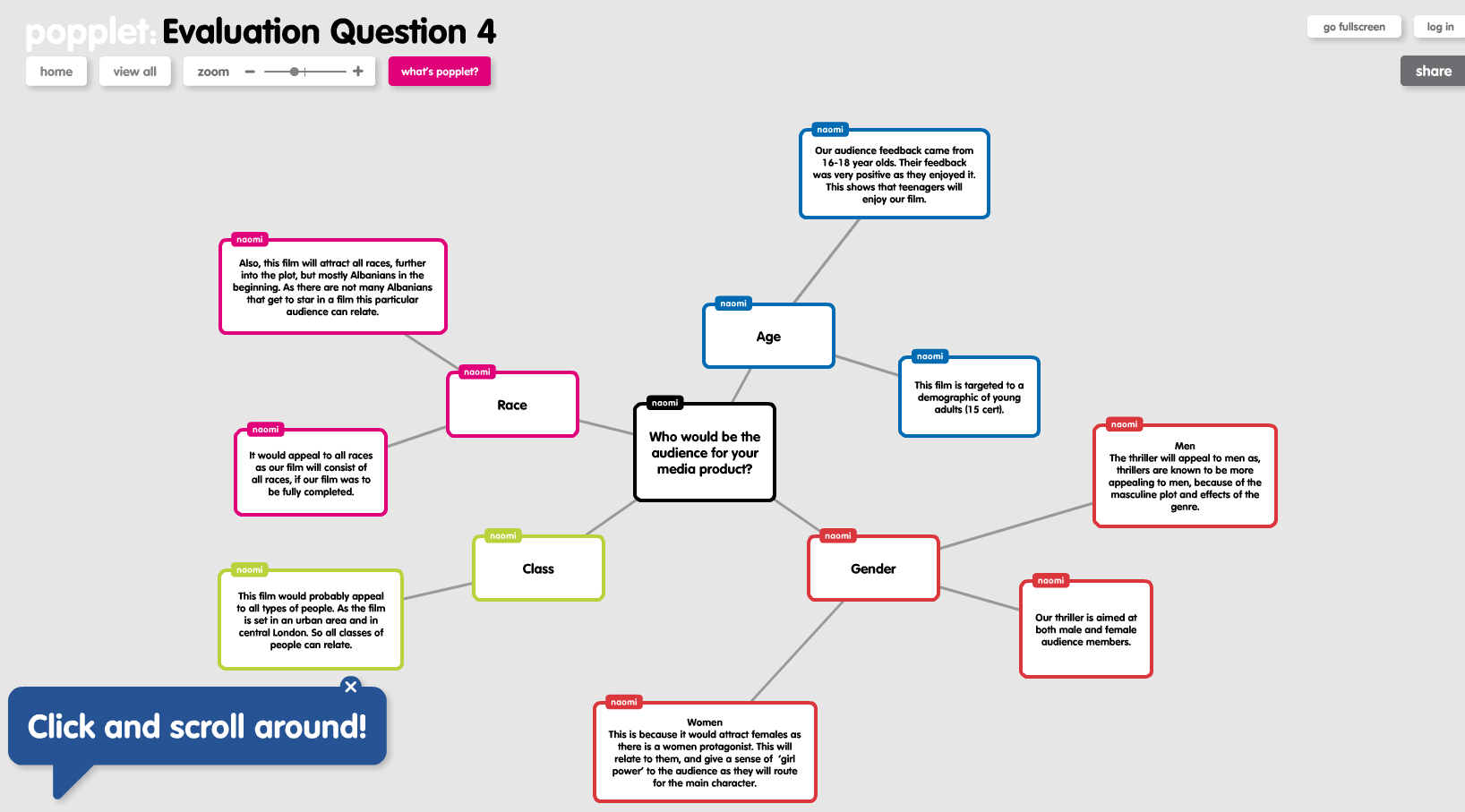 Popplet is like a spider diagram where you can out information i popplet is like a spider diagram where you can out information i used this for pooptronica Choice Image