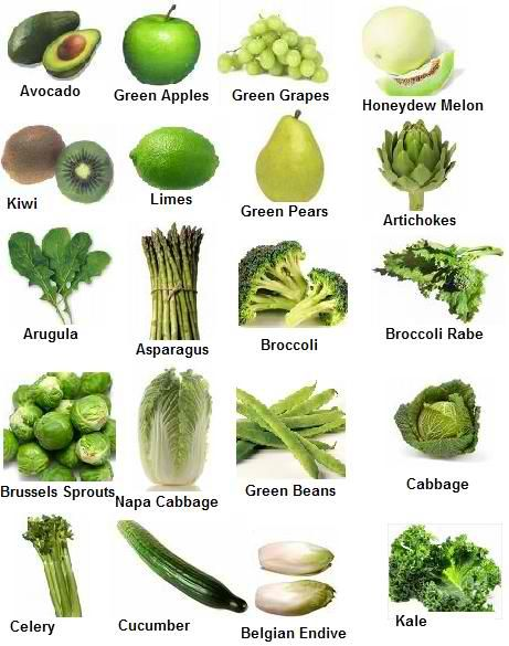 Green foods. Green food ideas for the grocery list | Nutrition, Green  fruits and vegetables, Health food