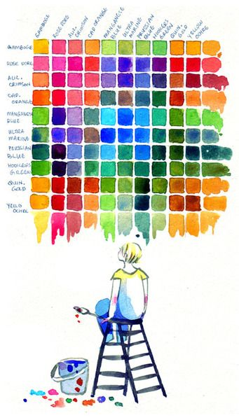 mix chart for personal reference of colours i use the most