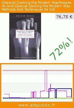 Classical Cooking the Modern WayRecipes 3e And Clasical Cooking the Modern Way: Methods And Techniques 3e Set (Relié). Réduction de 72%! Prix actuel 76,75 €, l'ancien prix était de 277,27 €. https://www.adquisitio.fr/john-wiley-sons-inc/classical-cooking-the-0