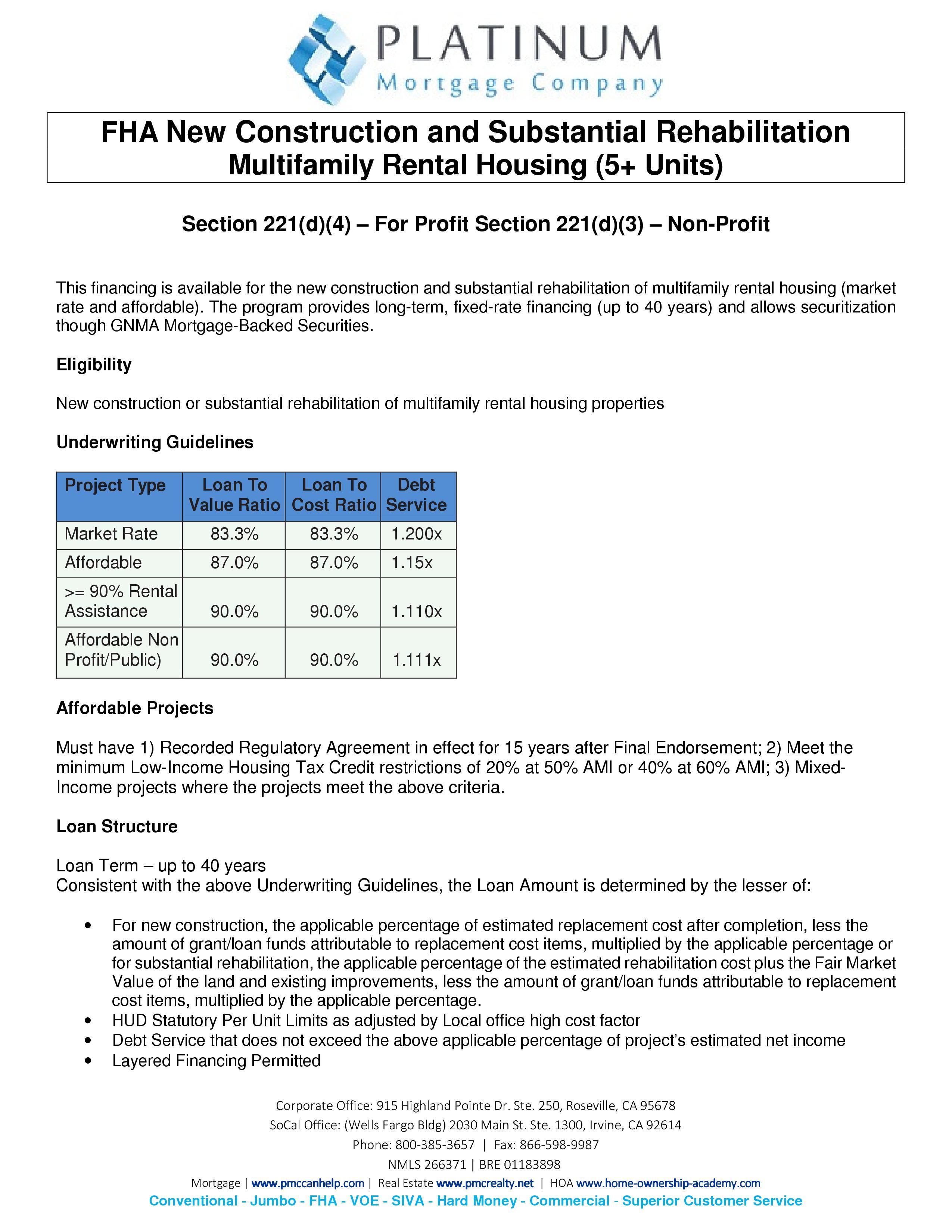 Fha multifamily construction or rehab loans not for profit