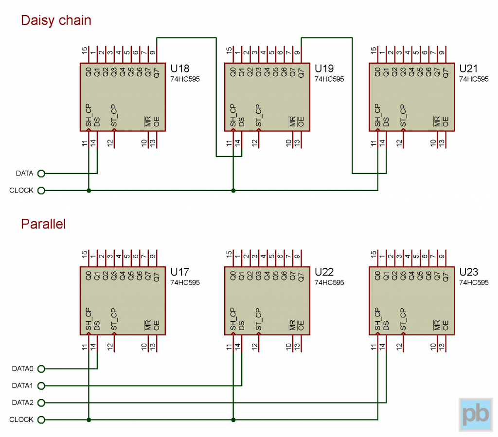 Daisy Chain And Parallel Feeding Of Shift Registers