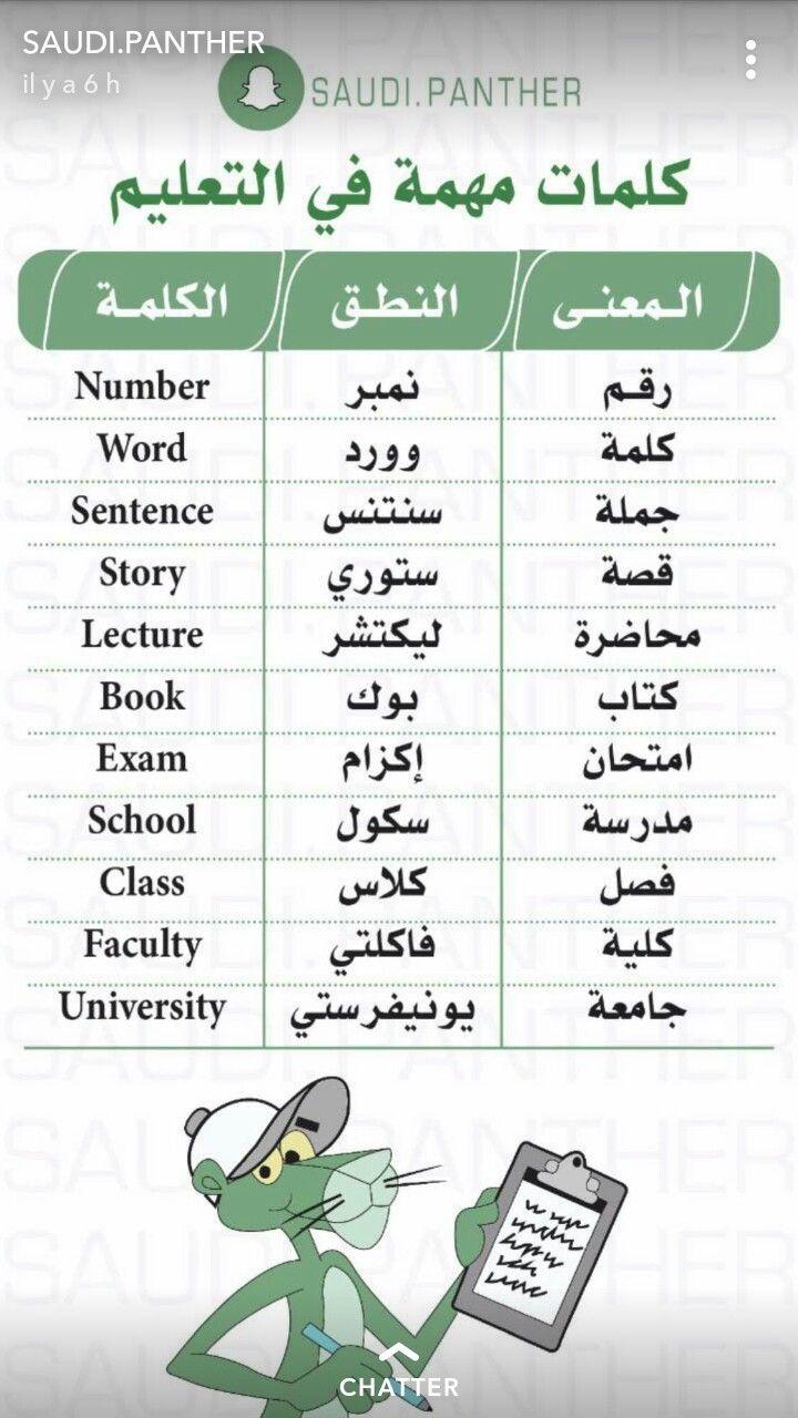 Learning Arabic Msa Fabiennem English Language Learning English Language Teaching English Language Learning Grammar