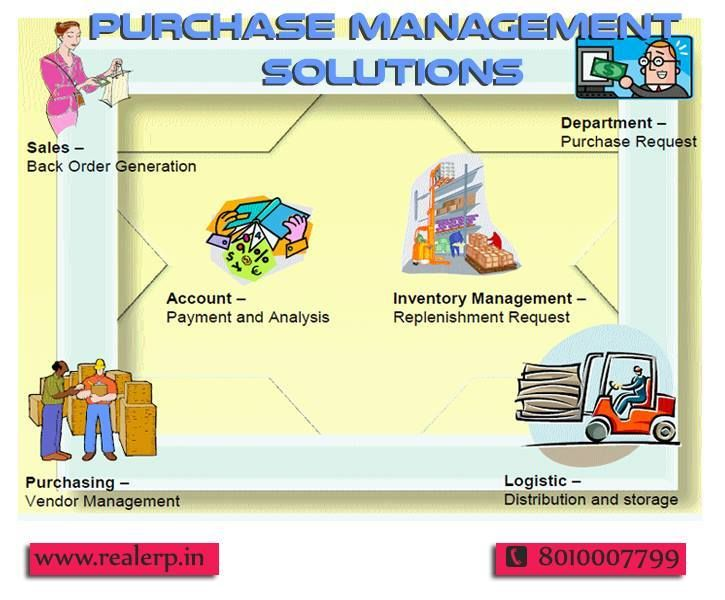 Create A PurchaseOrder With A Purchase Requisition To Notify