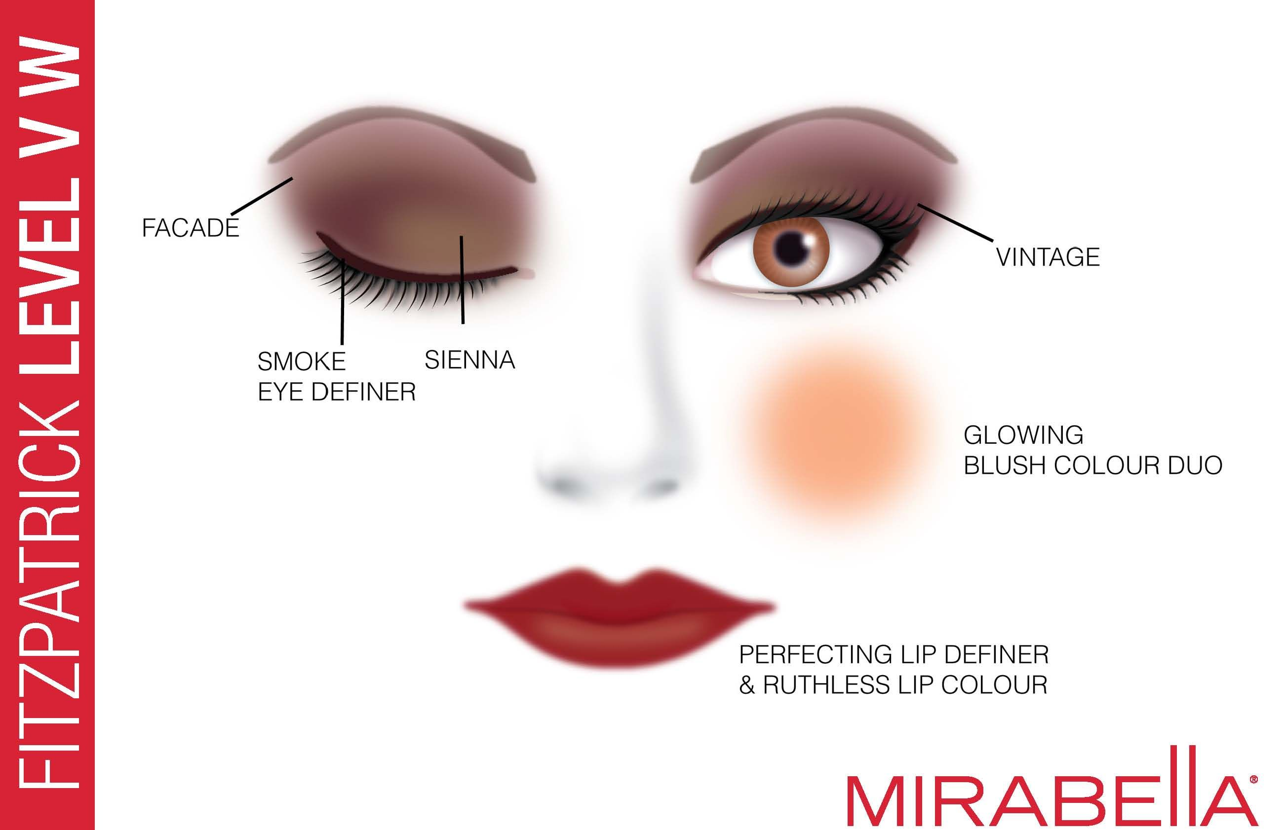 find your perfect foundation shade using mirabella beauty