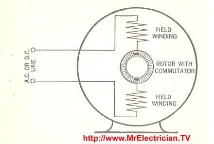 Universal Motor Electric Motor Electrical Circuit Diagram Universal Motor