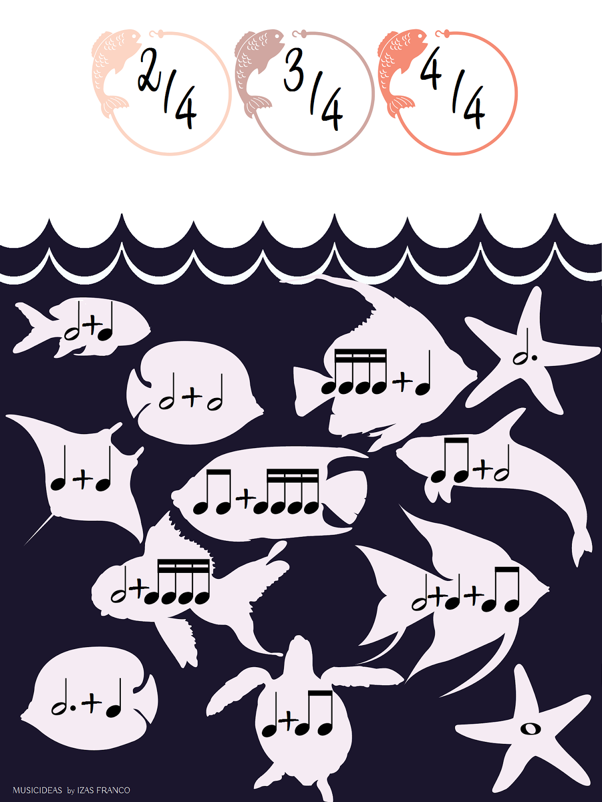 Actividad Divertida De Lenguaje Musical Para Peques Con Una Ficha De Suma De Valores Rítmicos Educacion Musical Actividades Musicales Fichas De Música