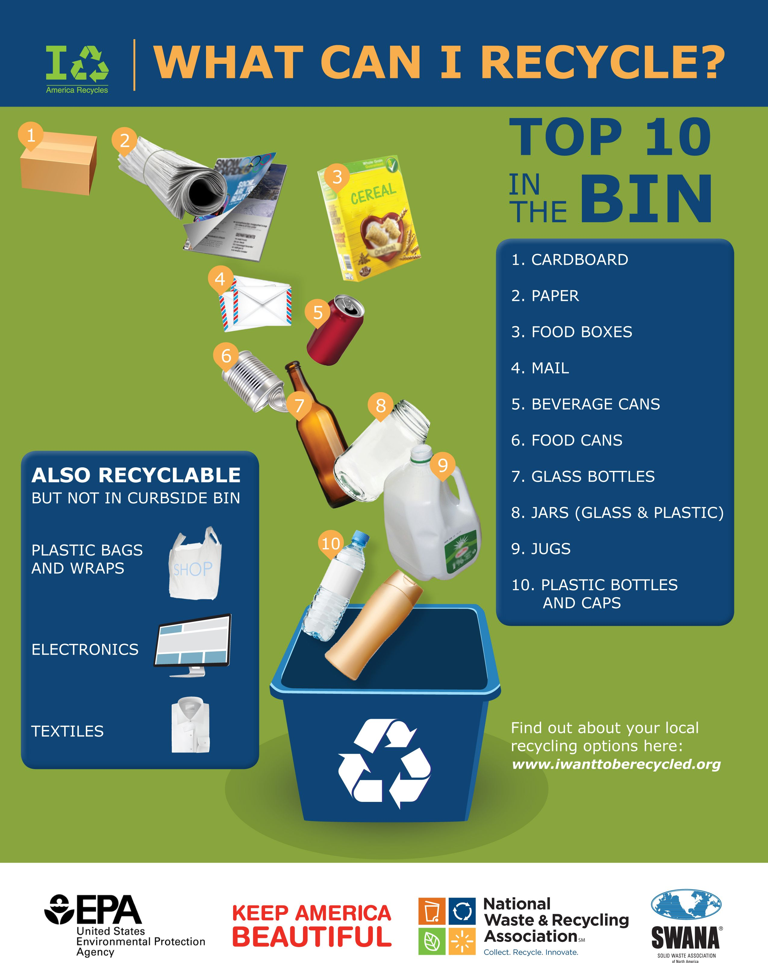 The Top 10 Most Widely Recycled Items In The U S