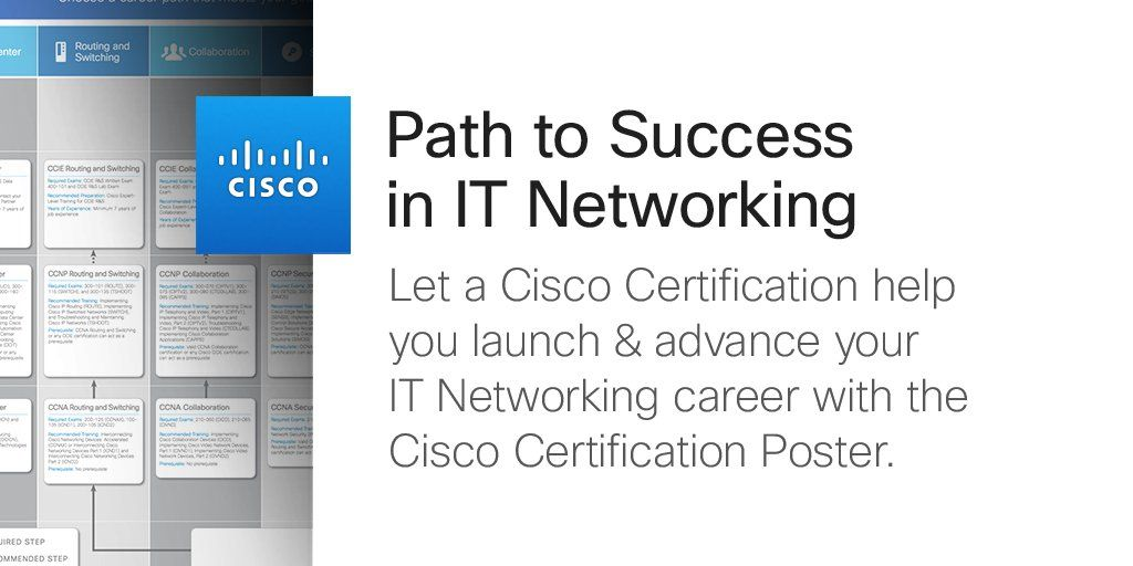 Print the Cisco Certifications Career Poster - all certs, 1 PDF