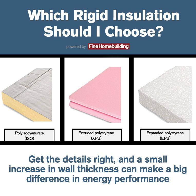 Rigid-foam Insulation Packs A Lot Of R-value Into A Thin