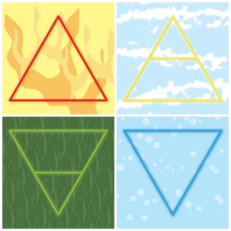 earth wind fire and water alchemy symbols not in that