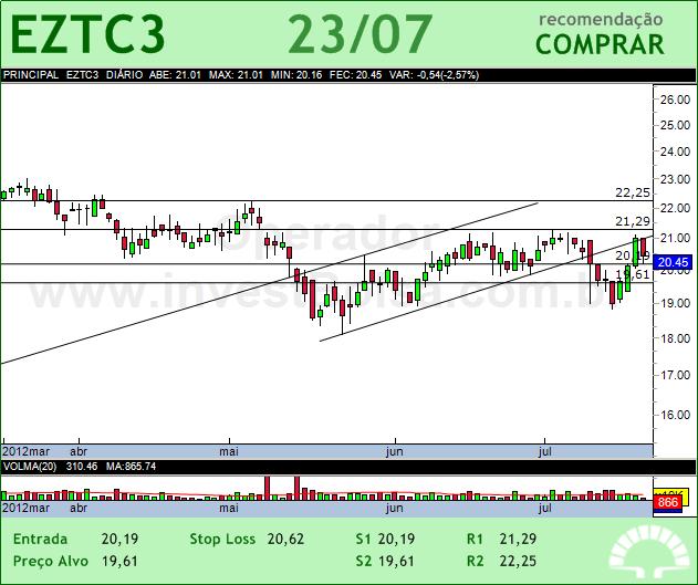 EZTEC - EZTC3 - 23/07/2012 #EZTC3 #analises #bovespa