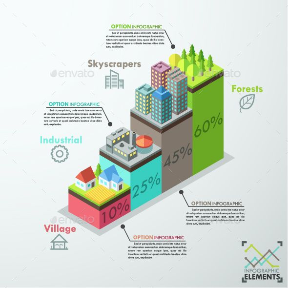 Modern Isometric City Bar Chart Template Architectural Landscape - bar chart template