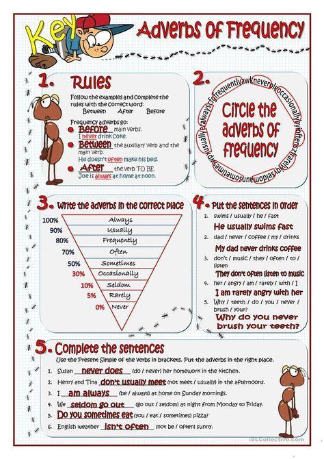 Adverbs Of Frequency Worksheet Free Esl Printable Worksheets Made
