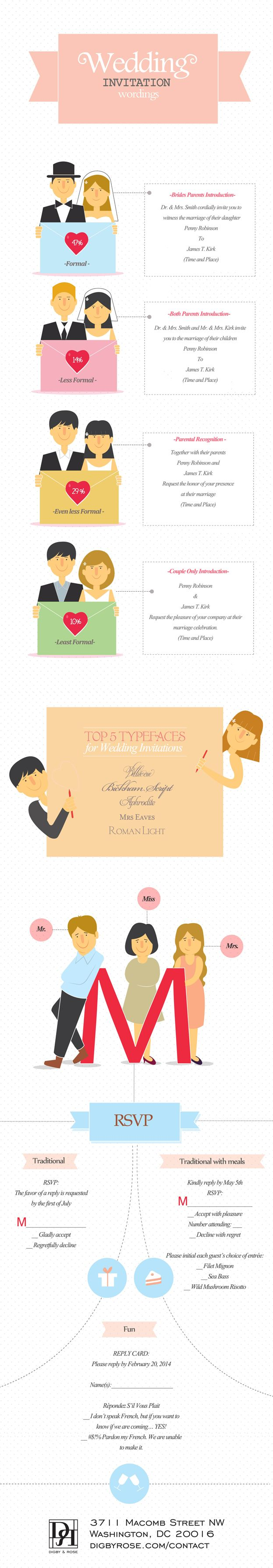 [INFOGRAPHIC] Wedding Invitation Wording and RSVP 2013