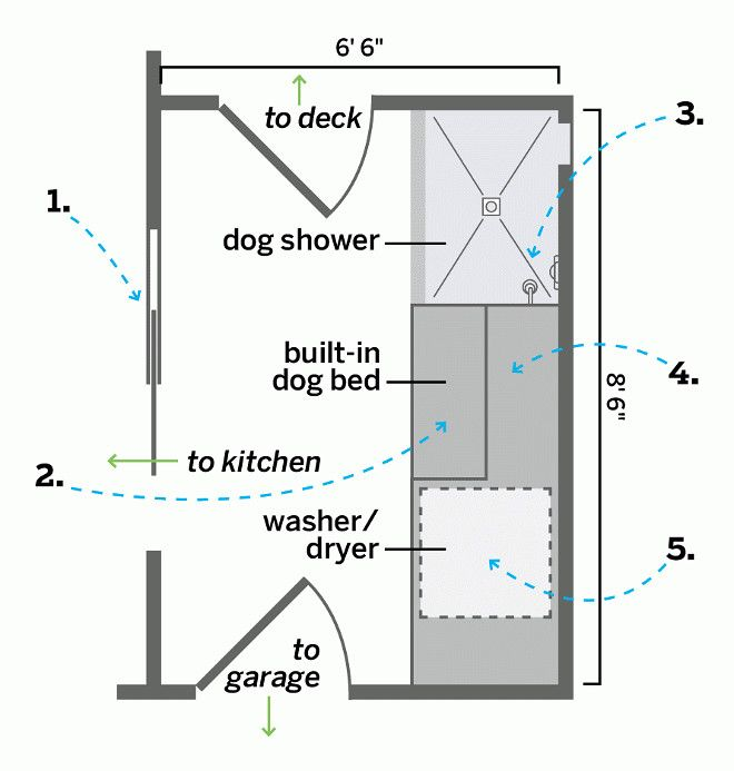 interior design ideas home bunch an interior design on small laundry room floor plans id=28054