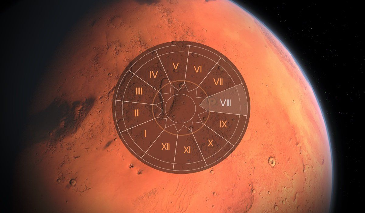 Mars In 8th House How It Impacts One S Life And Personality House Astrology Planets