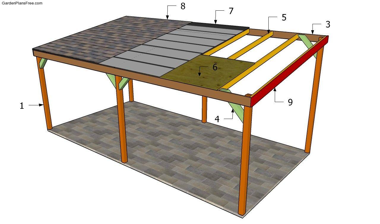 Carport Plans Free Carport plans, Wooden carports, Lean