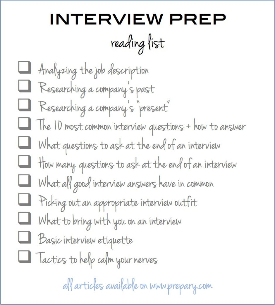 How to prepare for an interview lesson: an essential guide for NQTs