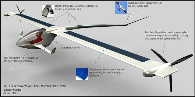 Oliver Sha Electric Powered Glider Flight Pinterest Aircraft