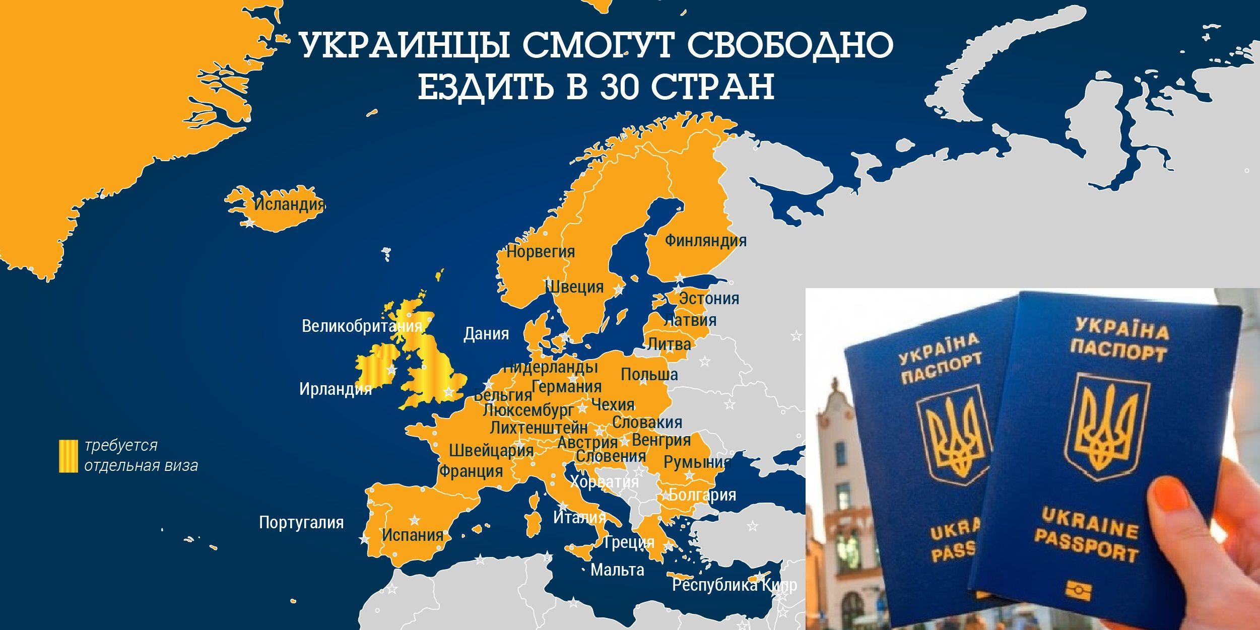 украина греция безвизовый режим