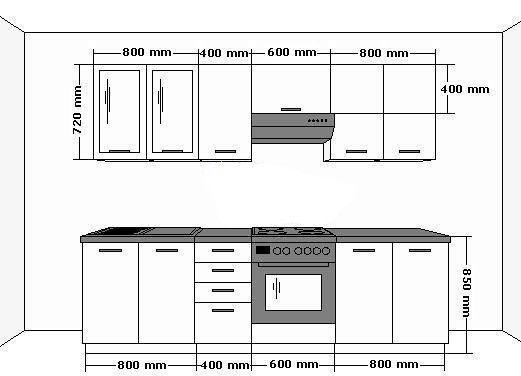 Küchenmöbel maße  Billig küchenmöbel maße | Deutsche Deko | Pinterest