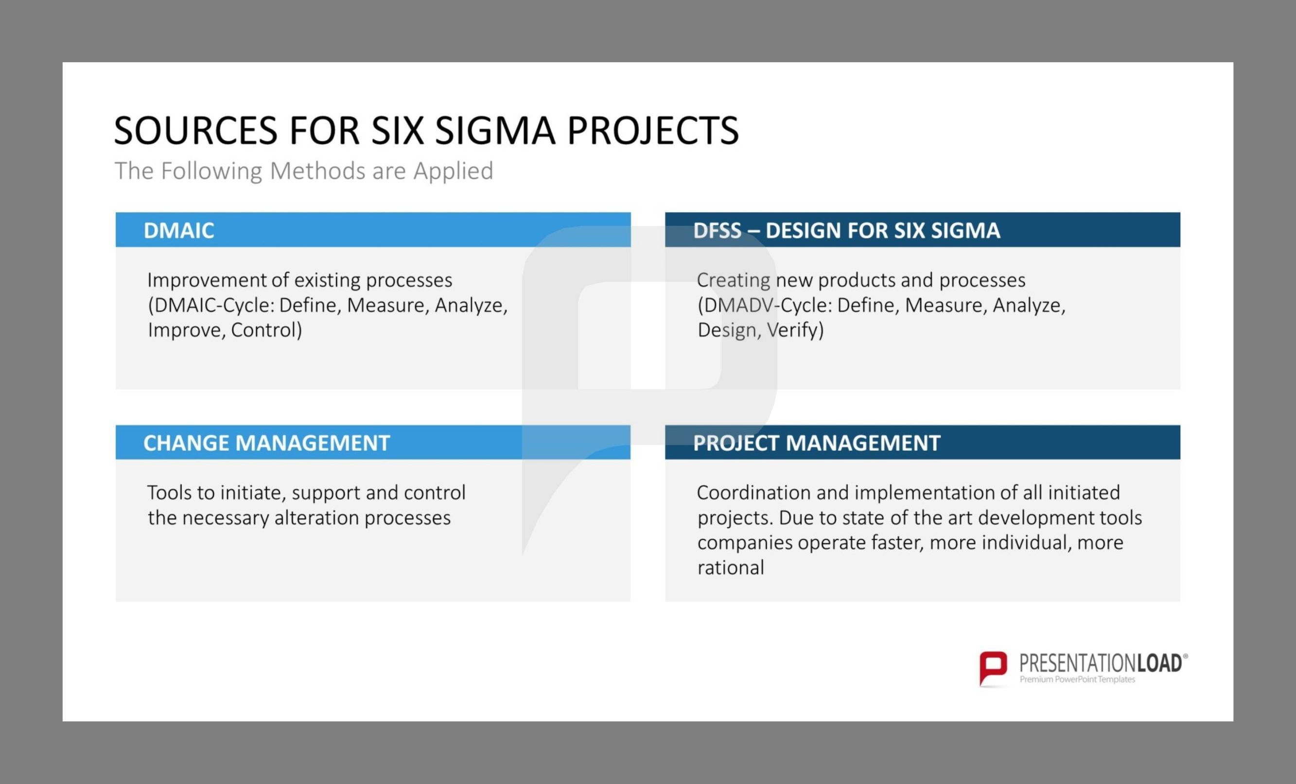 sources for six sigma projects: the following methods are applied, Powerpoint templates