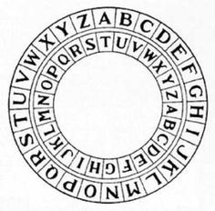 The Caesar shift cipher is actually 26 different ciphers