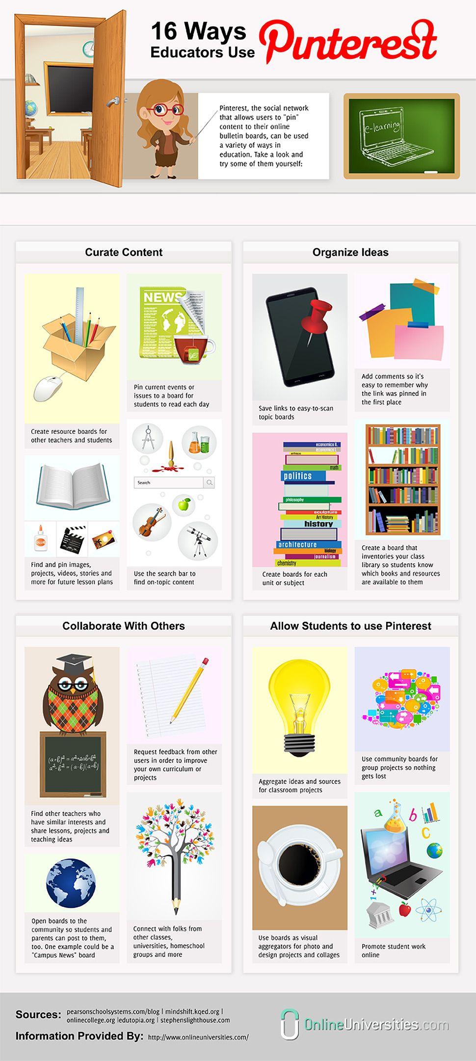 16 Ways How Educators Use Pinterest