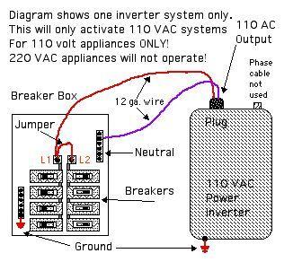 power inverter 1400 watts 24 volt 12 volt 48 volt 1400 watt ac dc rh pinterest com