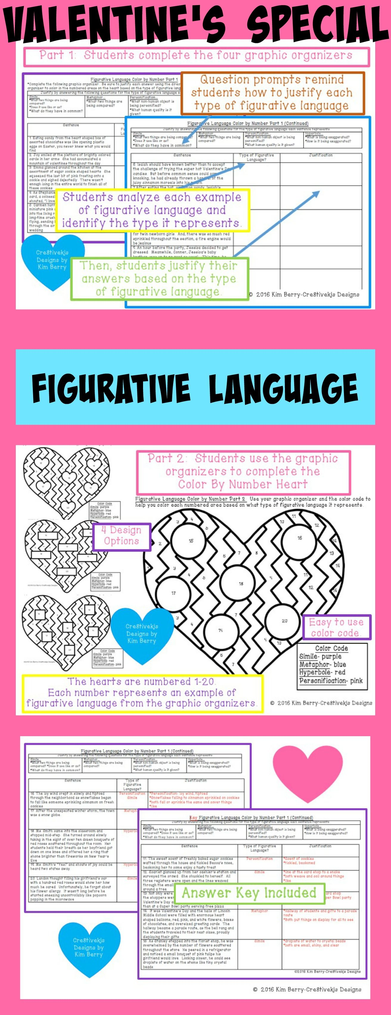 Figurative Language Meets Color By Number In This Fun And