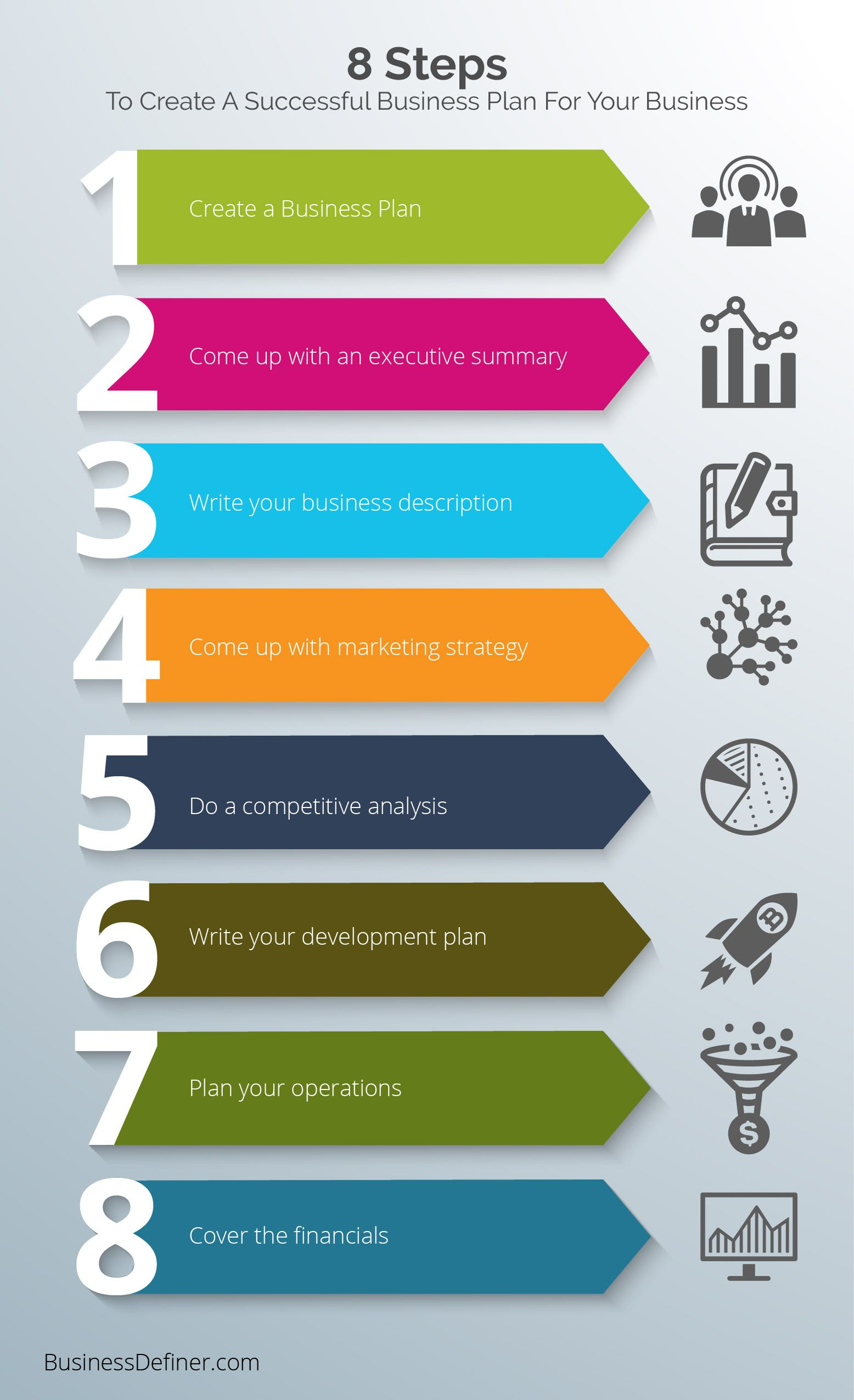 Pin By Boultmillerse On 8 Steps To Create A Successful