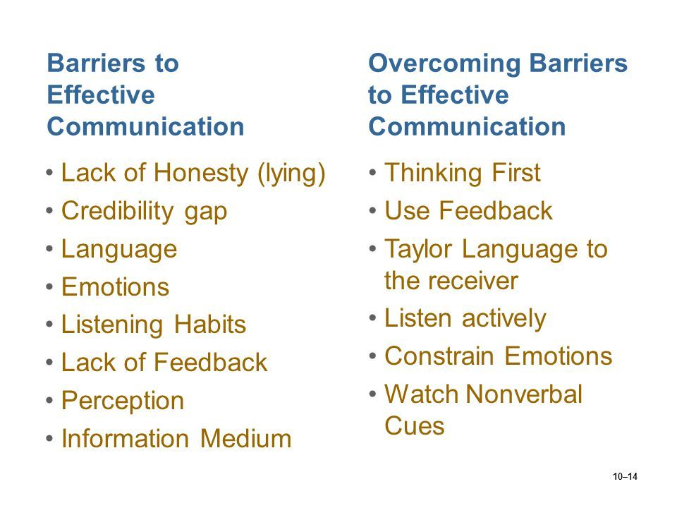 I Found The Information Valuable Because It States How To Successfully Overcome Effective Communication Skills Effective Communication Nonverbal Communication