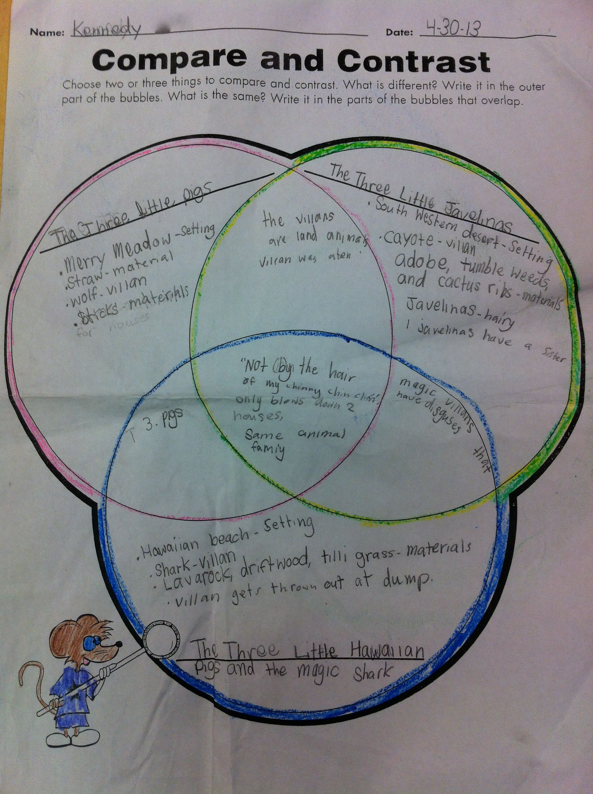 Piggy Venn Diagram | Compare & Contrast with The Three Little Pigs ...