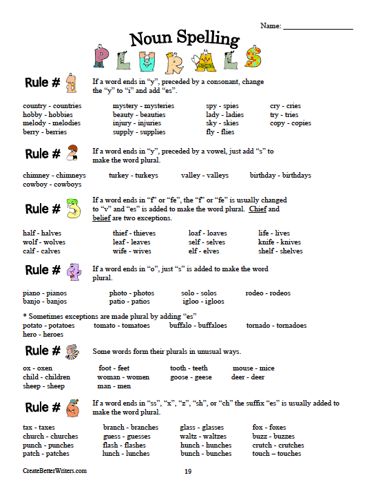 Rules for Plural Nouns Fun worksheet to review plural noun – Make Spelling Worksheets