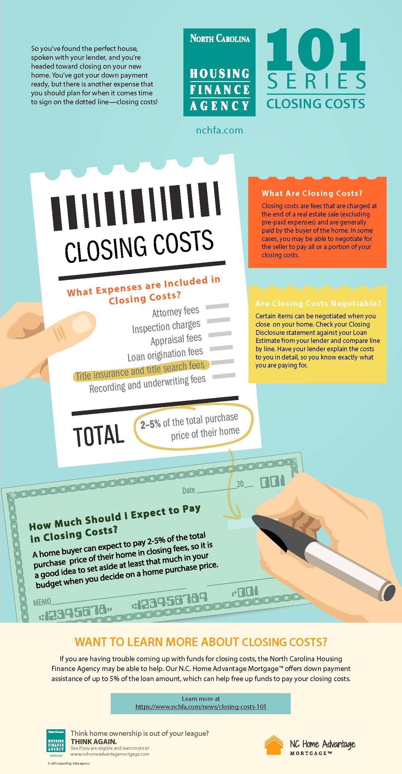 Closing costs 101 closing costs closer origination fee