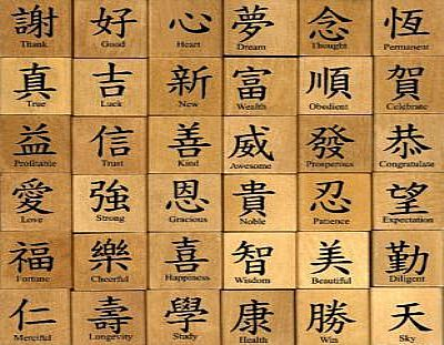 Chinese Letters Tattoo - Free Picture chinese lettering - copy writing a letter in chinese format