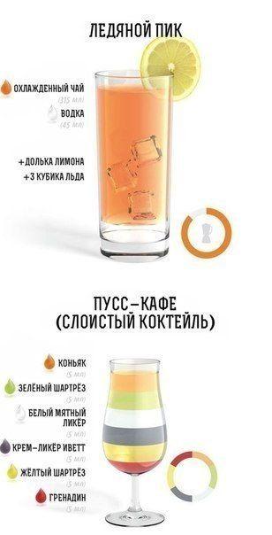 Самогон: изготовление водки в домашних условиях 76
