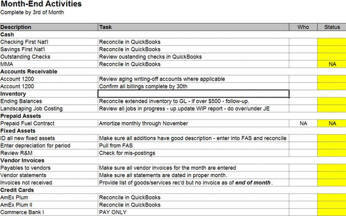 monthly bookkeeping checklist - Google Search | Accounting ...
