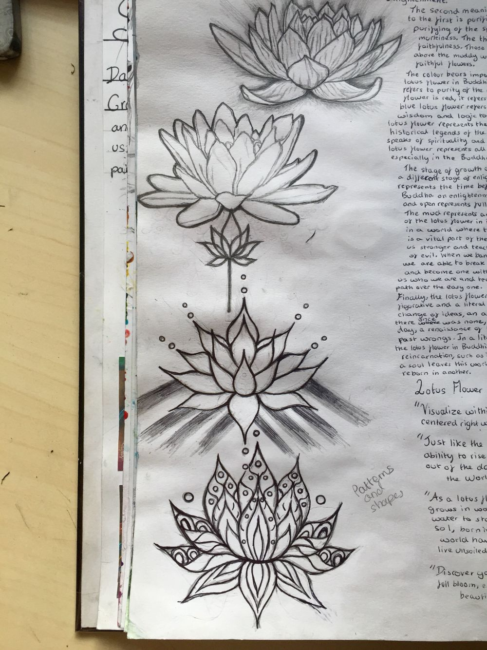 Here are my lotus tattoo designs these flowers are particularly these flowers are particularly fascinating and outstandingly beautiful flowers with so many interesting and touching meanings in buddhism the lotus izmirmasajfo