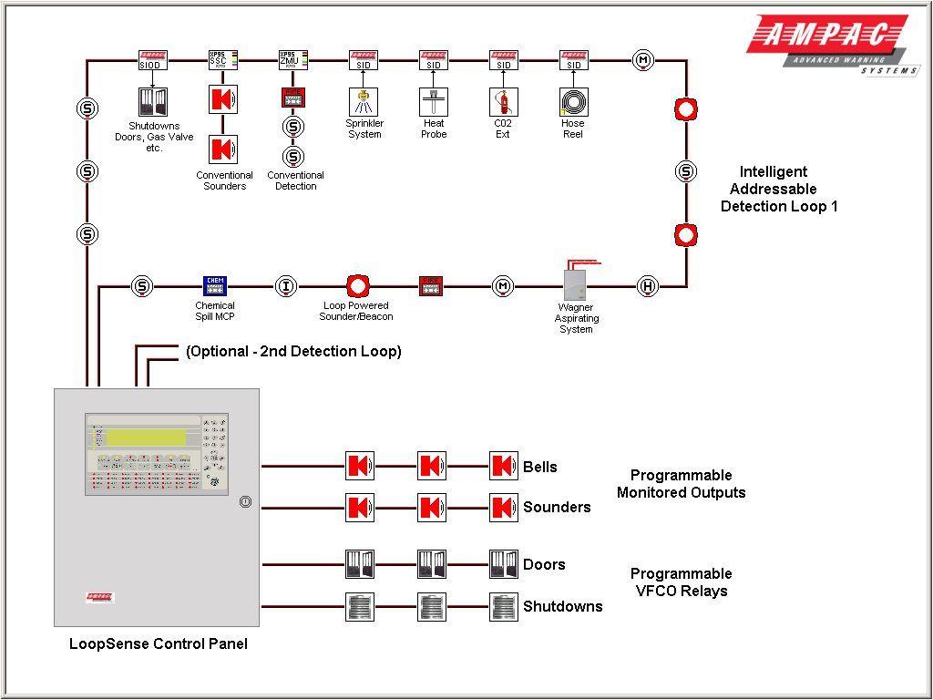 medium resolution of fire alarm line diagram wiring diagram used fire alarm single line diagram diagram circuit of addressableire