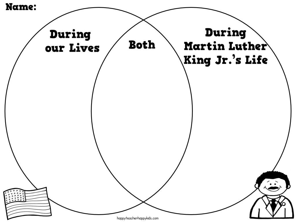 Free Martin Luther King Jr Venn Diagram