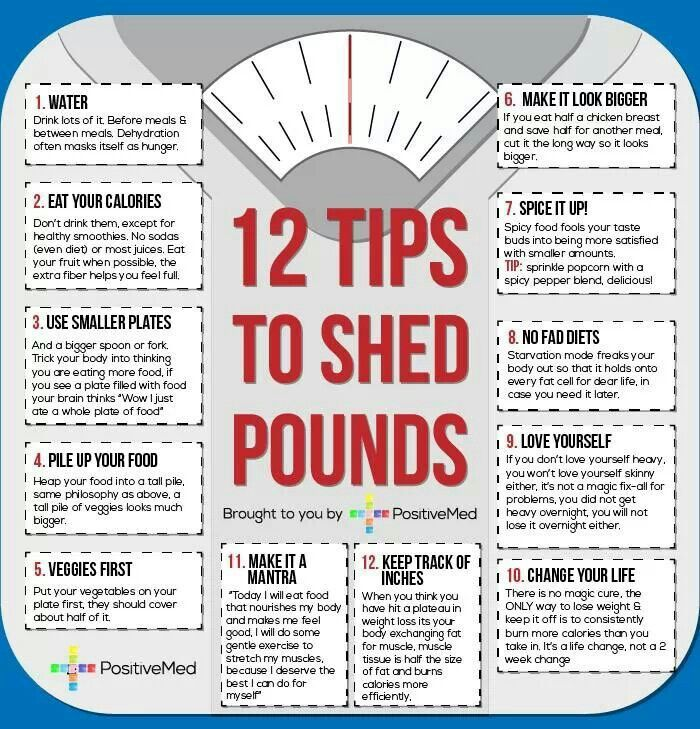 20 smarter ways to curb cravings and suppress your appetite weight 12 tips to help shed pounds for people who struggle to lose weight it can be a long drawn out process i have thrown together a few tips that i have fandeluxe Images